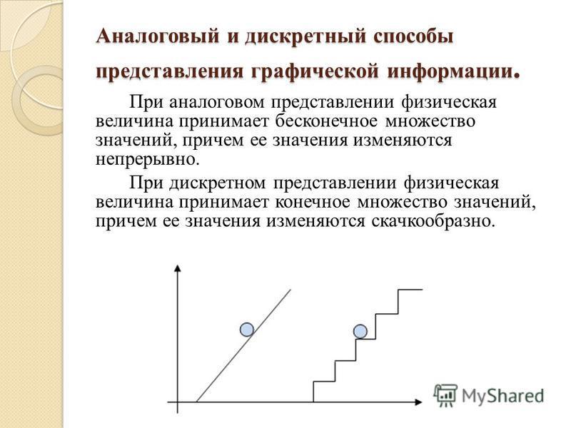 Аналоговый и дискретный способы представления гpaфической информации. При аналоговом представлении физическая величина принимает бесконечное множество значений, причем ее значения изменяются непрерывно. При дискретном представлении физическая величин