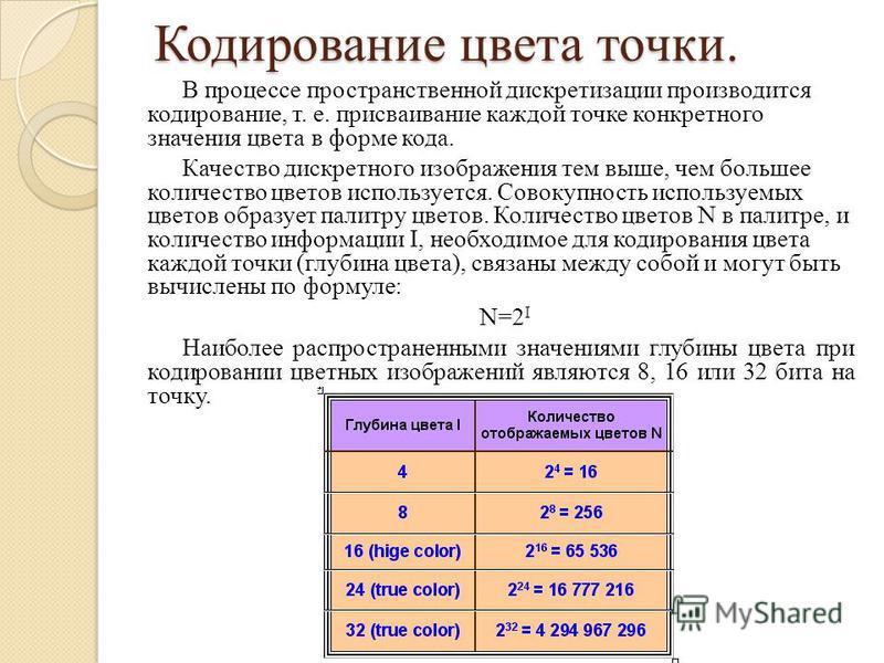Кодирование цвета точки. В процессе пространственной дискретизации производится кодирование, т. е. присваивание каждой точке конкретного значения цвета в форме кода. Качество дискретного изображения тем выше, чем большее количество цветов используетс