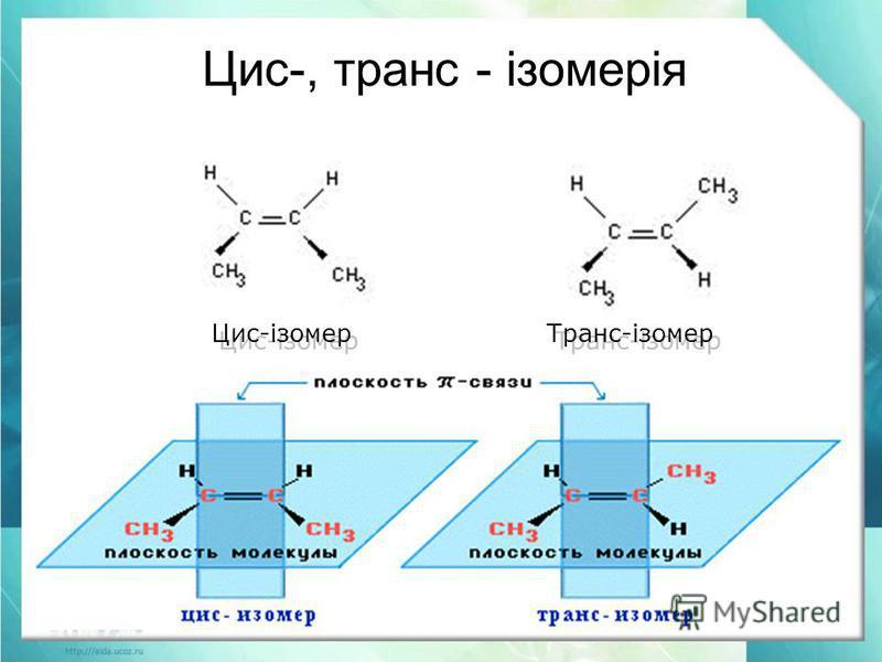 Цис-, транс - ізомерія Цис-ізомер Транс-ізомер