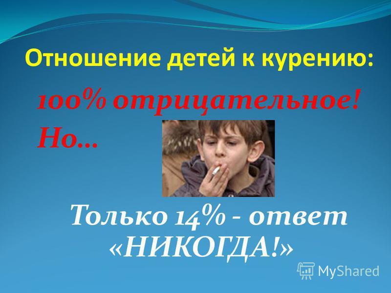 Отношение детей к курению: 100% отрицательное! Но… Только 14% - ответ «НИКОГДА!»
