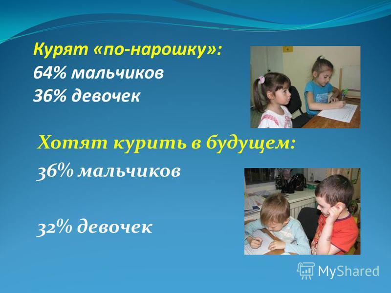 Курят «по-нарошку»: 64% мальчиков 36% девочек Хотят курить в будущем: 36% мальчиков 32% девочек