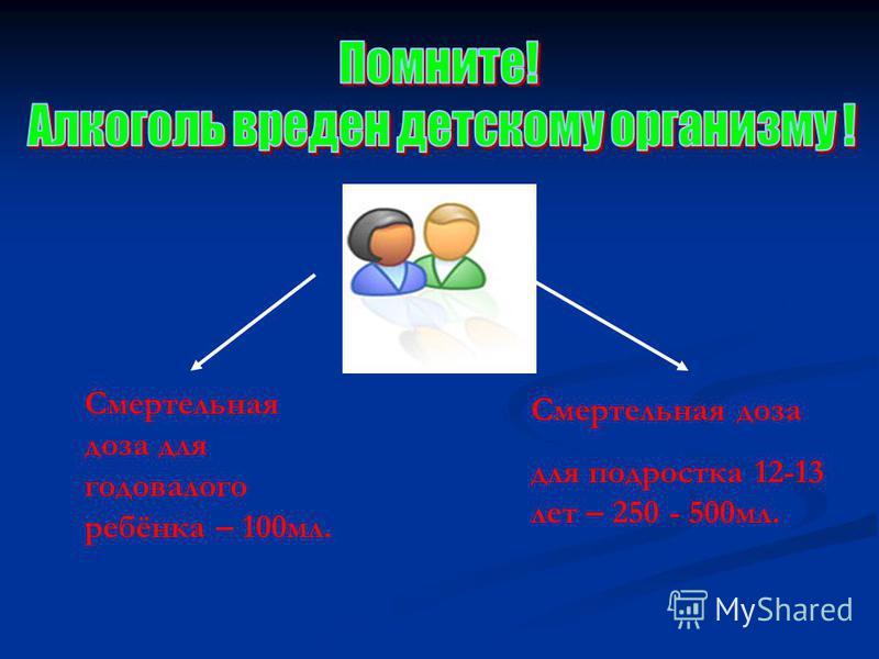 Смертельная доза для годовалого ребёнка – 100 мл. Смертельная доза для подростка 12-13 лет – 250 - 500 мл.