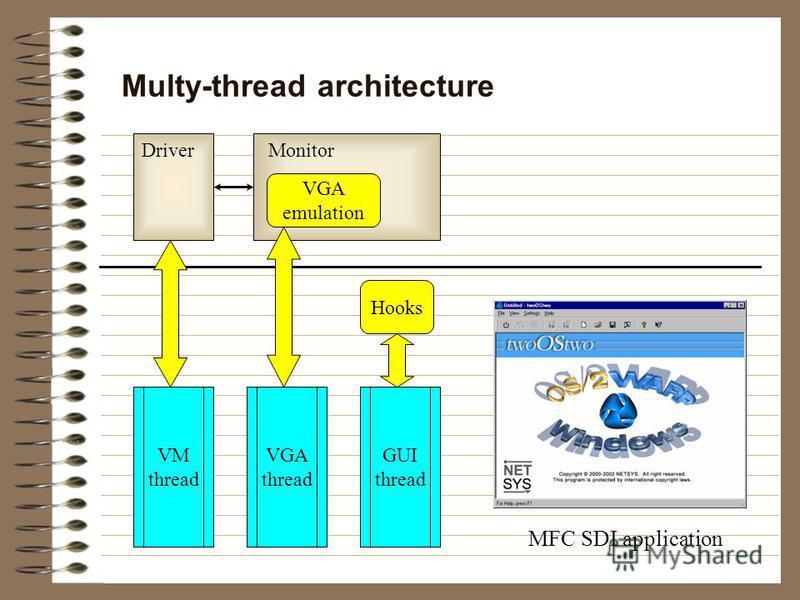 Multy-thread architecture MFC SDI application GUI thread VGA emulation DriverMonitor Hooks VGA thread VM thread