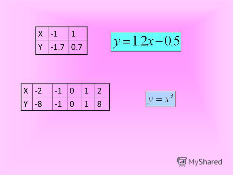 X-2012 Y-8018 X 1 Y-1.70.7