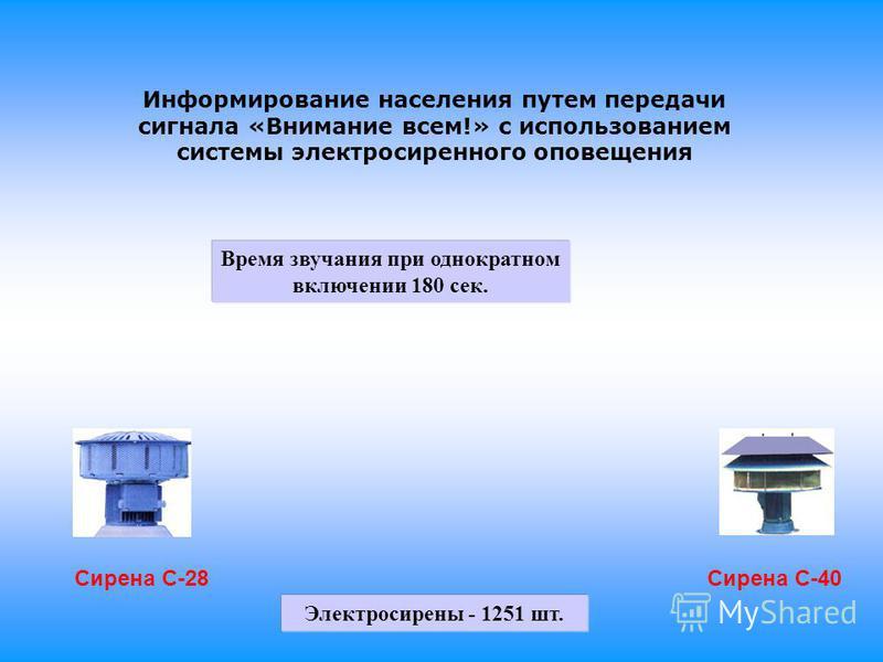 Информирование населения путем передачи сигнала «Внимание всем!» с использованием системы электросиренного оповещения Сирена С-40Сирена С-28 Электросирены - 1251 шт. Время звучания при однократном включении 180 сек.