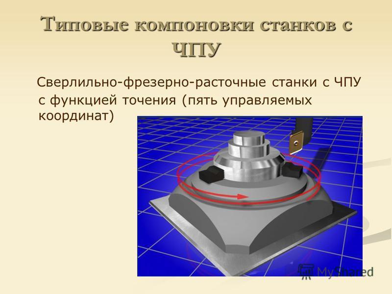 Типовые компоновки станков с ЧПУ Сверлильно-фрезерно-расточные станки с ЧПУ с функцией точения (пять управляемых координат)