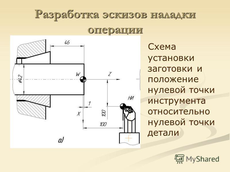Разработка эскизов наладки операции Схема установки заготовки и положение нулевой точки инструмента относительно нулевой точки детали