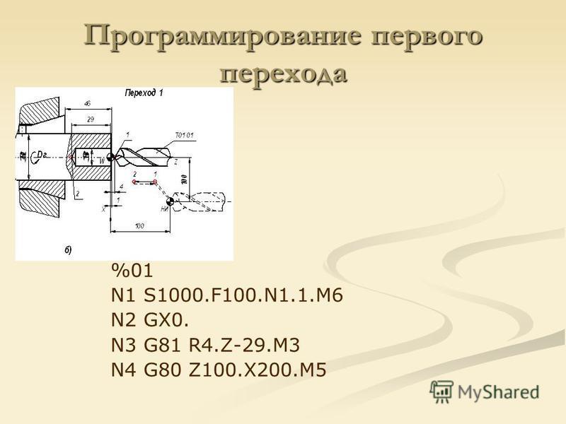 Программирование первого перехода %01 N1 S1000.F100.N1.1.M6 N2 GХ0. N3 G81 R4.Z-29.M3 N4 G80 Z100.X200.M5