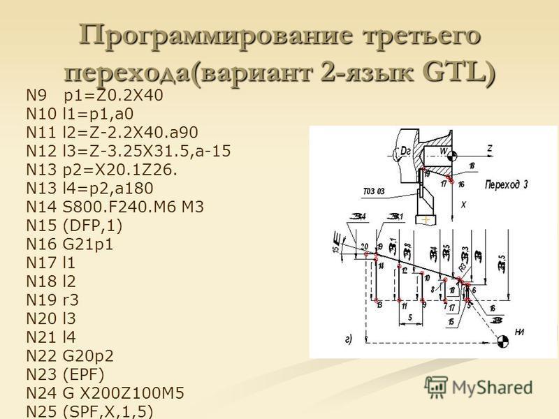 Программирование третьего перехода(вариант 2-язык GTL) N9 p1=Z0.2X40 N10 l1=p1,a0 N11 l2=Z-2.2X40.a90 N12 l3=Z-3.25X31.5,a-15 N13 p2=X20.1Z26. N13 l4=p2,a180 N14 S800.F240.M6 M3 N15 (DFP,1) N16 G21p1 N17 l1 N18 l2 N19 r3 N20 l3 N21 l4 N22 G20p2 N23 (