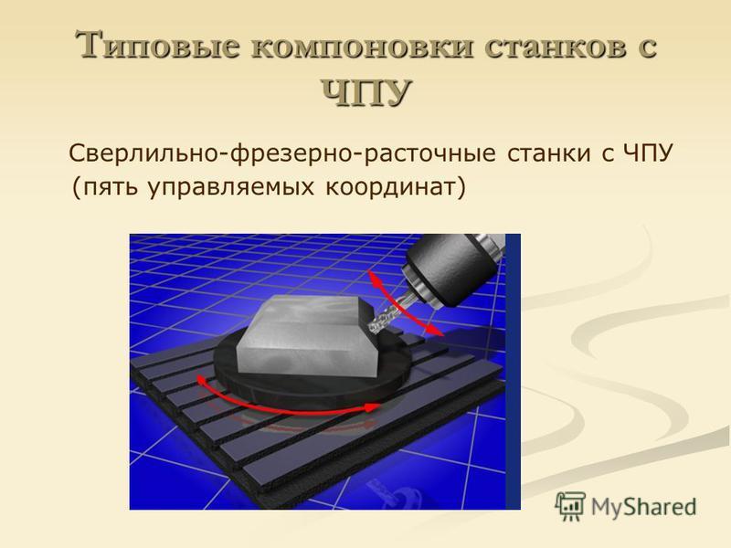 Типовые компоновки станков с ЧПУ Сверлильно-фрезерно-расточные станки с ЧПУ (пять управляемых координат)