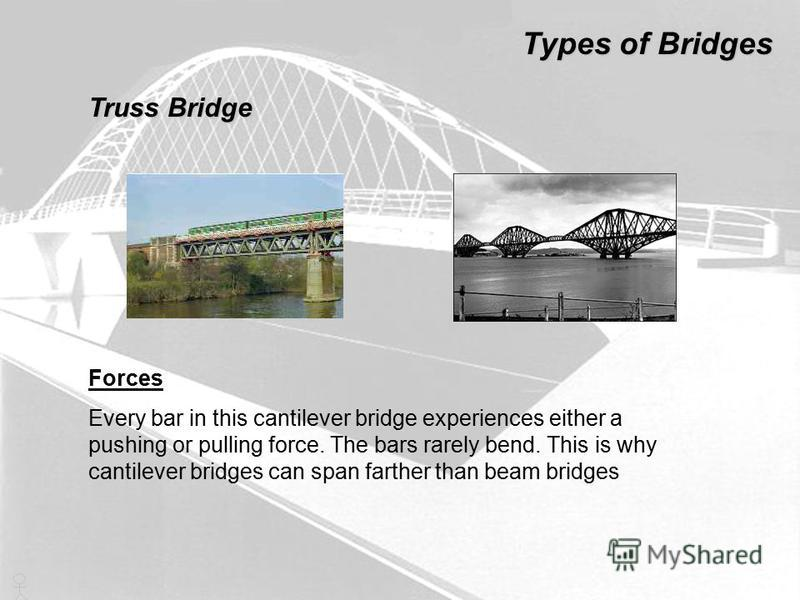 Truss Bridge Forces Every bar in this cantilever bridge experiences either a pushing or pulling force. The bars rarely bend. This is why cantilever bridges can span farther than beam bridges Types of Bridges