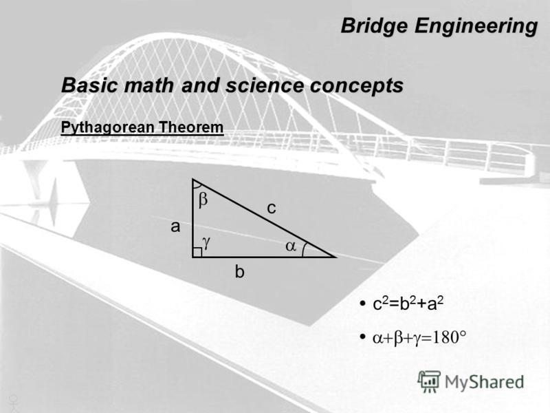 Pythagorean Theorem Basic math and science concepts Bridge Engineering a c b c 2 =b 2 +a 2