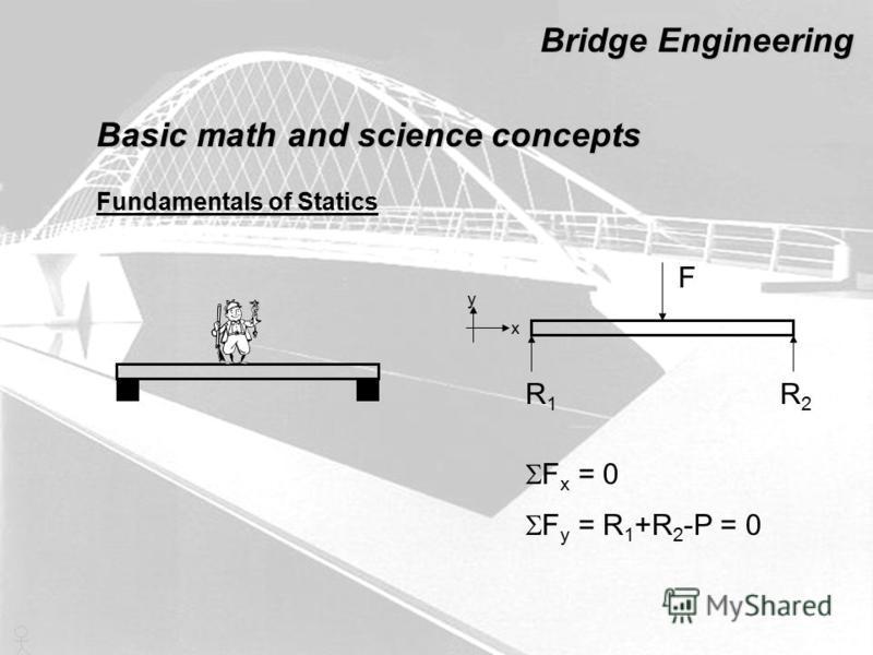 Basic math and science concepts Bridge Engineering Fundamentals of Statics F y = R 1 +R 2 -P = 0 F x = 0 F R1R1 R2R2 x y