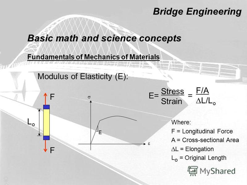 Basic math and science concepts Bridge Engineering Fundamentals of Mechanics of Materials Modulus of Elasticity (E): E E= Stress Strain F/A L/L o = Where: F = Longitudinal Force A = Cross-sectional Area L = Elongation L o = Original Length LoLo F F