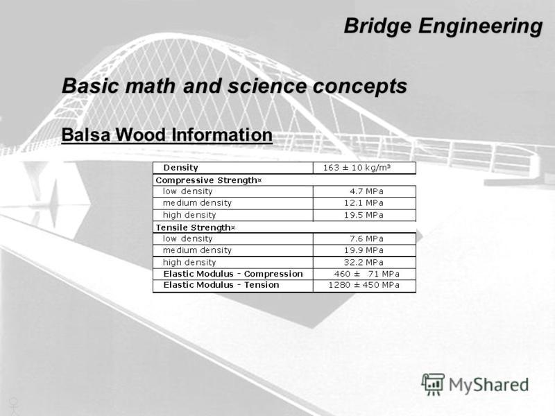 Basic math and science concepts Bridge Engineering Balsa Wood Information