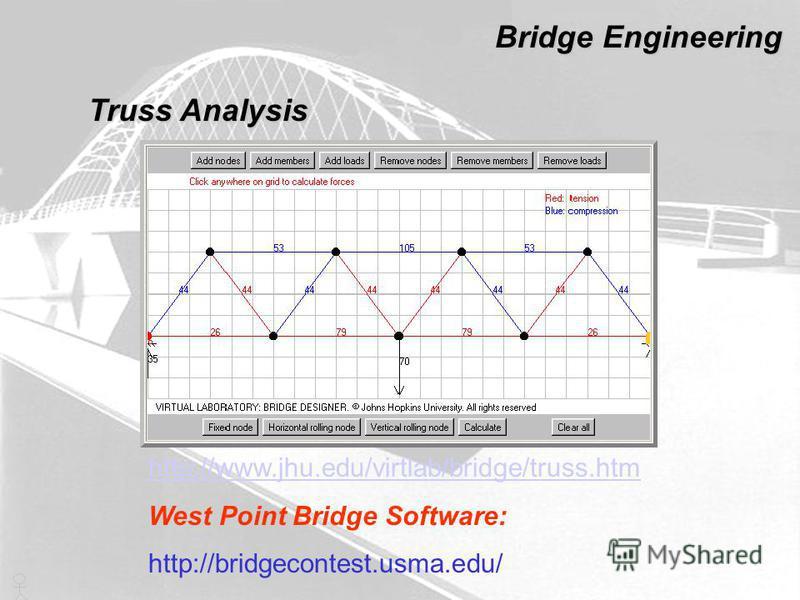 http://www.jhu.edu/virtlab/bridge/truss.htm West Point Bridge Software: http://bridgecontest.usma.edu/ Bridge Engineering Truss Analysis
