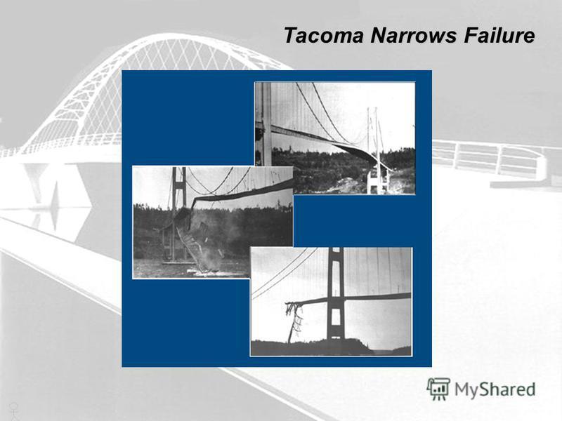 Tacoma Narrows Failure