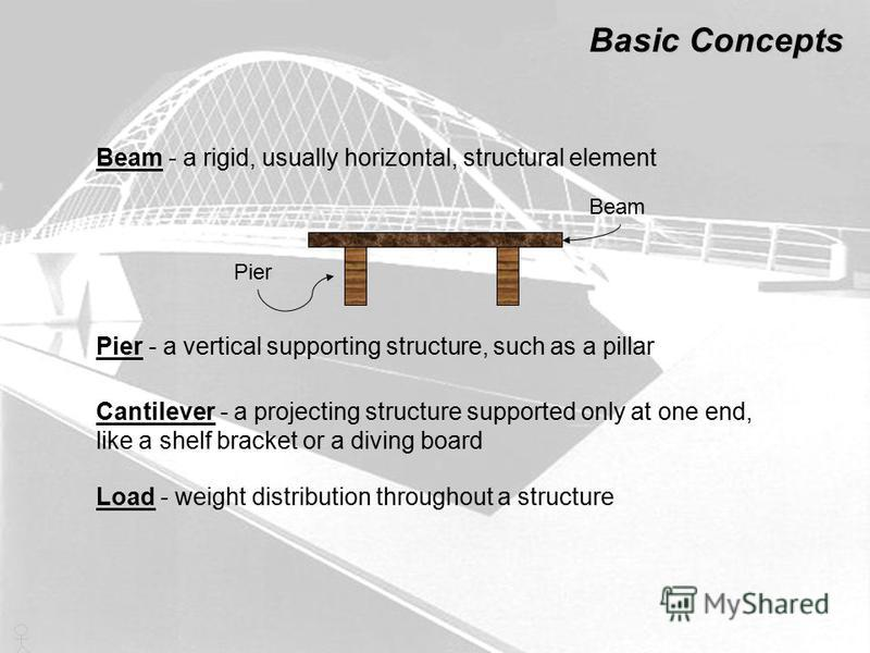 Basic Concepts Beam - a rigid, usually horizontal, structural element Pier - a vertical supporting structure, such as a pillar Cantilever - a projecting structure supported only at one end, like a shelf bracket or a diving board Beam Pier Load - weig