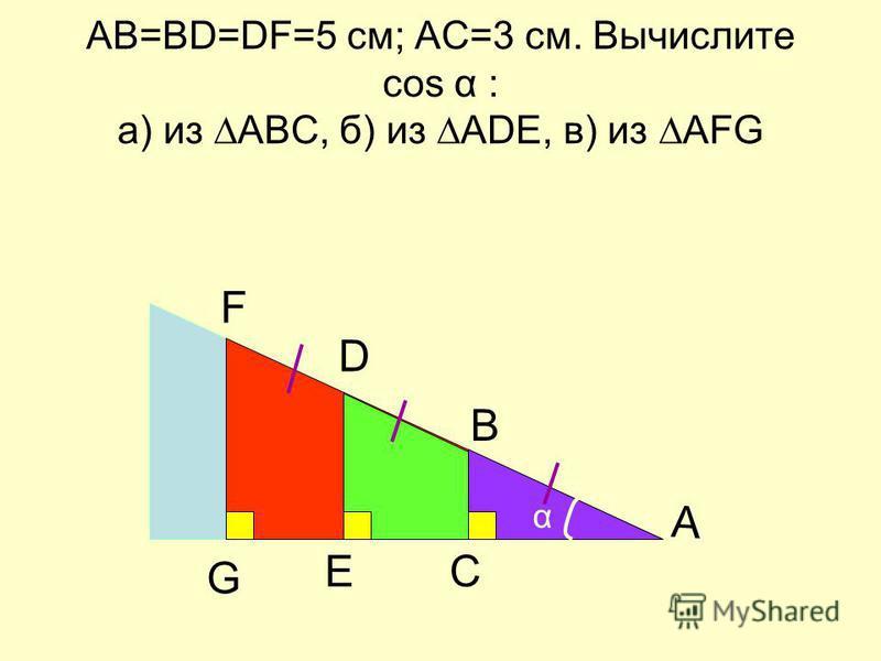 AB=BD=DF=5 см; АС=3 см. Вычислите cos α : а) из АВС, б) из ADE, в) из AFG A B D F G EC α