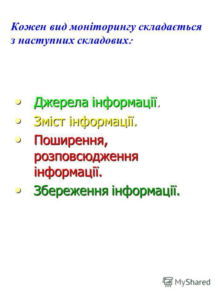 Кожен вид моніторингу складається з наступних складових : Джерела інформації. Джерела інформації. Зміст інформації. Зміст інформації. Поширення, розповсюдження інформації. Поширення, розповсюдження інформації. Збереження інформації. Збереження інформ