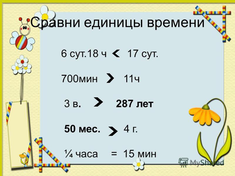 Сравни единицы времени 6 сут.18 ч 17 сут. 700 мин 11 ч 3 в. 287 лет 50 мес. 4 г. ¼ часа = 15 мин