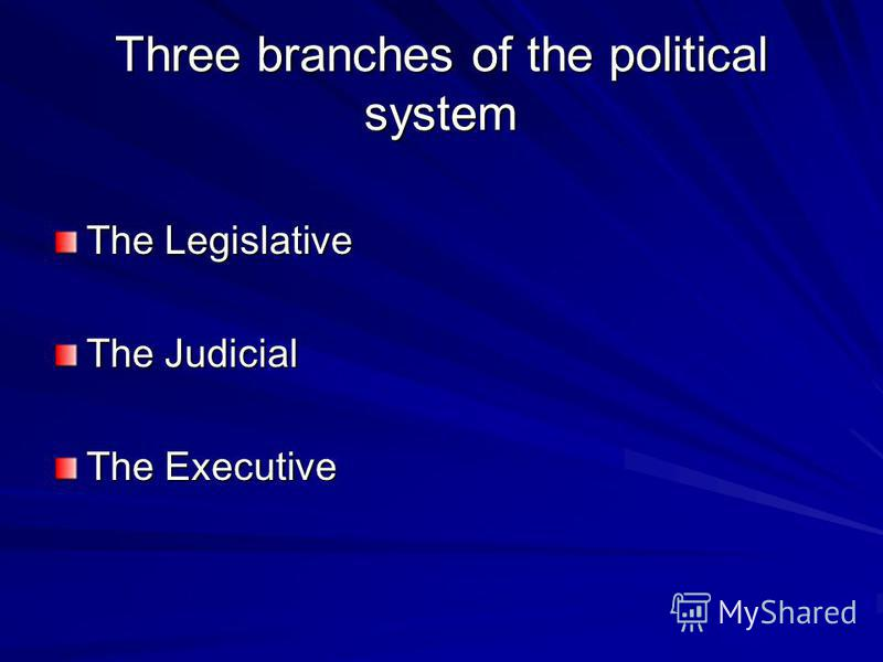 Three branches of the political system The Legislative The Judicial The Executive