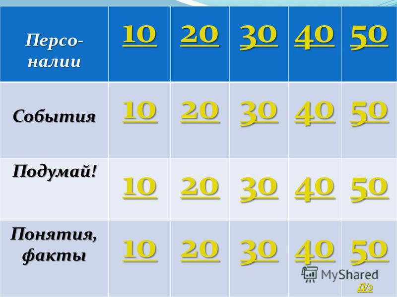 10 класс. Своя игра. Автор Пекишева А.В