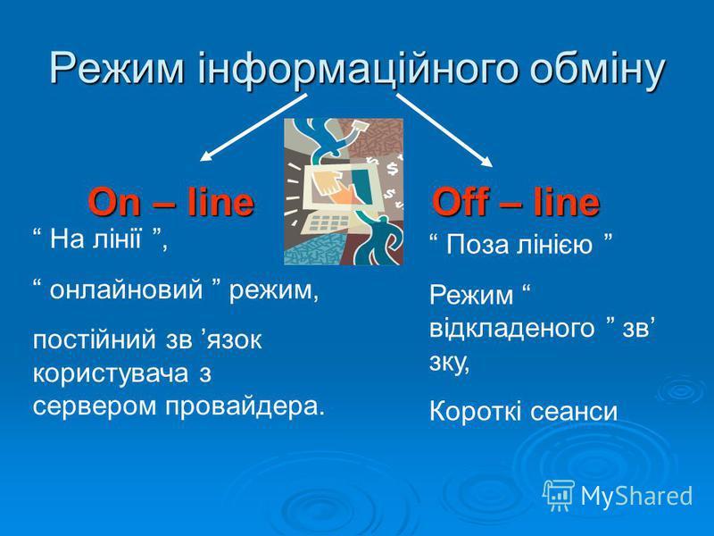 Режим інформаційного обміну On – line Off – line On – line Off – line На лінії, онлайновий режим, постійний зв язок користувача з сервером провайдера. Поза лінією Режим відкладеного зв зку, Короткі сеанси