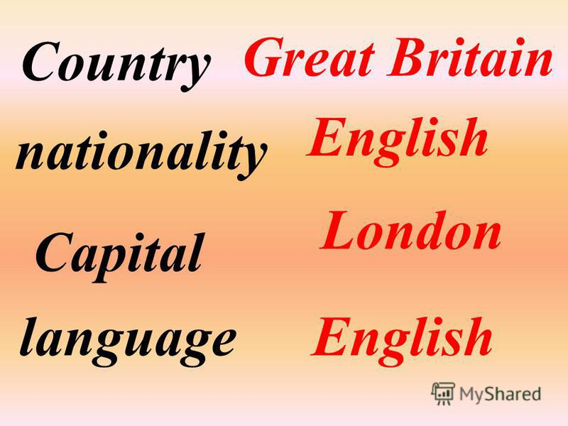English Country Great Britain nationality English Capital London language
