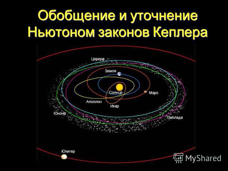 Обобщение и уточнение Ньютоном законов Кеплера