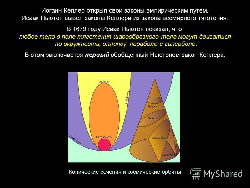 Иоганн Кеплер открыл свои законы эмпирическим путем. Исаак Ньютон вывел законы Кеплера из закона всемирного тяготения. В 1679 году Исаак Ньютон показал, что любое тело в поле тяготения шарообразного тела могут двигаться по окружности, эллипсу, парабо