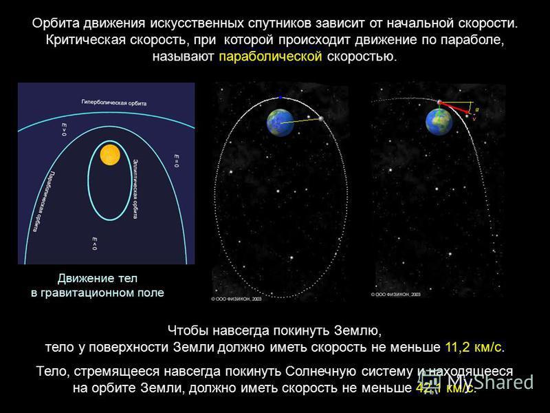 Орбита движения искусственных спутников зависит от начальной скорости. Критическая скорость, при которой происходит движение по параболе, называют параболической скоростью. Чтобы навсегда покинуть Землю, тело у поверхности Земли должно иметь скорость