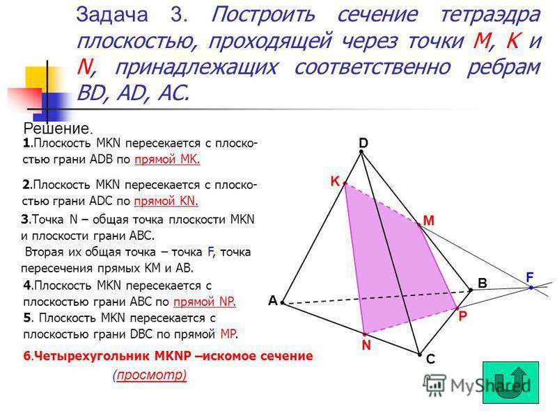 Задача 3. Построить сечение тетраэдра плоскостью, проходящей через точки M, M, K и N, N, принадлежащих соответственно ребрам BD, AD, AC. 1. Плоскость MKN пересекается с плоскостью грани ADB по прямой MK. 2. Плоскость MKN пересекается с плоскостью гра