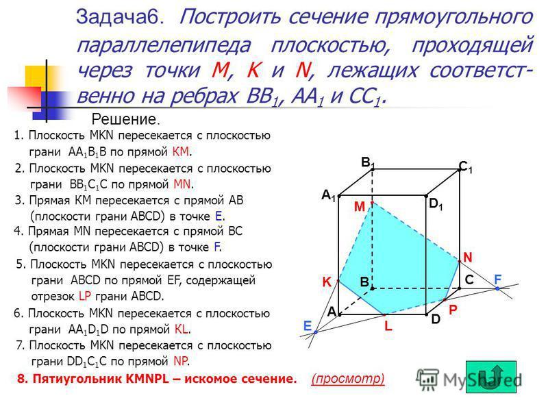 Задача 6. Построить сечение прямоугольного параллелепипеда плоскостью, проходящей через точки M, K и N, лежащих соответственно на ребрах BB 1, AA 1 и СС 1. 1. Плоскость MKN пересекается с плоскостью грани АА 1 В 1 В по прямой КМ. 2. Плоскость MKN пер