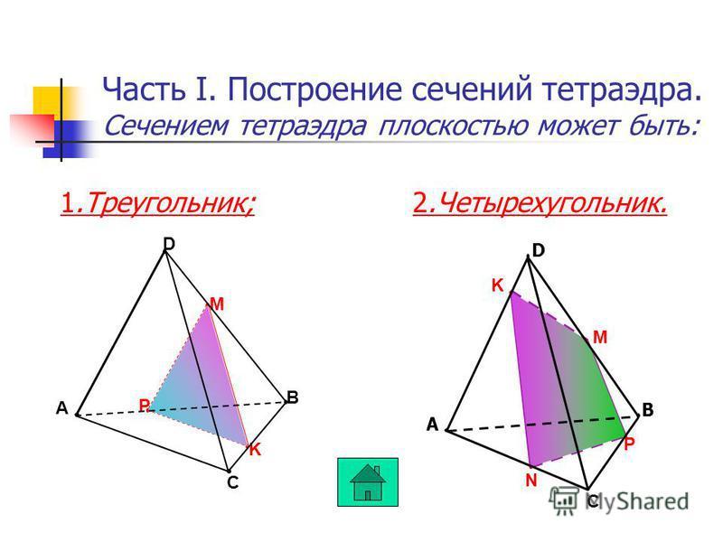 M K P Часть I. Построение сечений тетраэдра. Сечением тетраэдра плоскостью может быть: 1.Треугольник; M P N K D A В C A C B D 2.Четырехугольник.