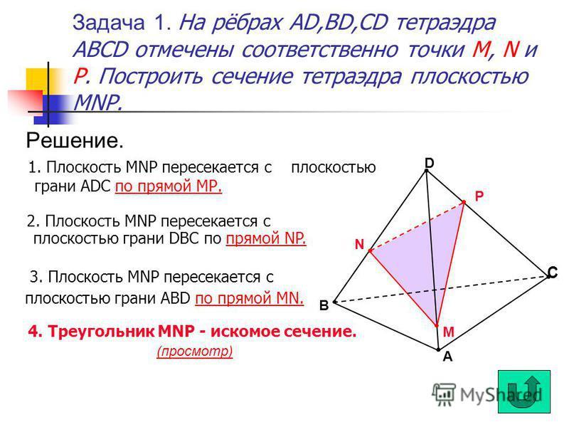 M P N D C B A Решение. 1. Плоскость MNP пересекается с плоскостью грани ADC по прямой MP. Задача 1. На рёбрах АD,BD,CD тетраэдра ABCD отмечены соответственно точки M, M, N и P. Построить сечение тетраэдра плоскостью MNP. 2. Плоскость MNP пересекается