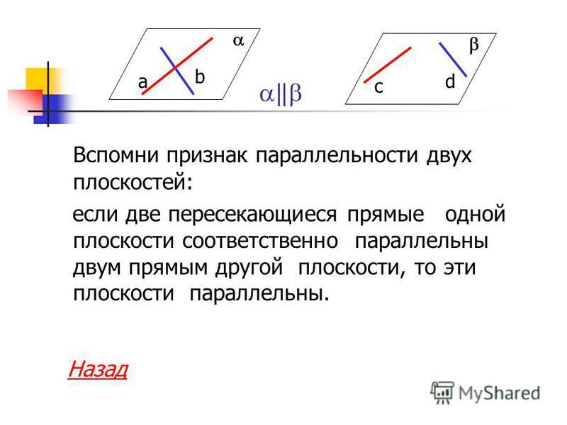 Вспомни признак параллельности двух плоскостей: если две пересекающиеся прямые одной плоскости соответственно параллельны двум прямым другой плоскости, то эти плоскости параллельны. Назад a b c d