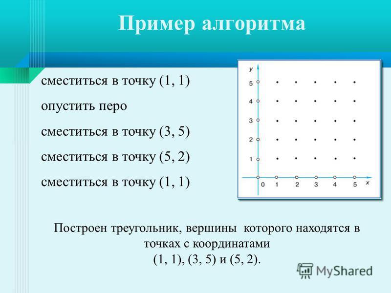 сместиться в точку (1, 1) опустить перо сместиться в точку (3, 5) сместиться в точку (5, 2) сместиться в точку (1, 1) Построен треугольник, вершины которого находятся в точках с координатами (1, 1), (3, 5) и (5, 2).
