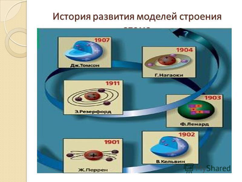 История развития моделей строения атома