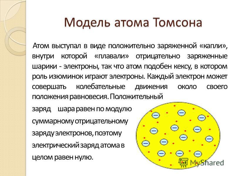 Модель атома Томсона Атом выступал в виде положительно заряженной «капли», внутри которой «плавали» отрицательно заряженные шарики - электроны, так что атом подобен кексу, в котором роль изюминок играют электроны. Каждый электрон может совершать коле