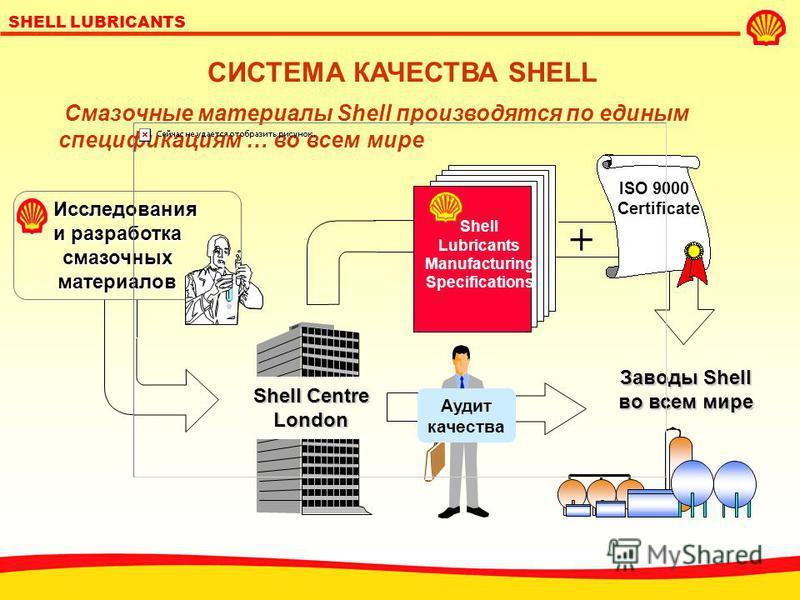 SHELL LUBRICANTS SHELL - ОТ НЕФТИ ДО ТОВАРНЫХ МАСЕЛ Нефтеперерабатывающий завод Shell Shell: добыча нефти Shell продажа закупка официально одобренные и включенные в спецификации Базовые масла Shell Присадки Shell официально одобренные и включенные в