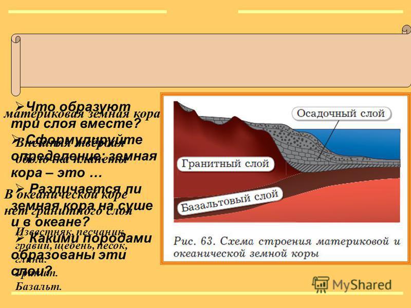Что образуют три слоя вместе? Сформулируйте определение: земная кора – это … Различается ли земная кора на суше и в океане? Какими породами образованы эти слои? материковая земная кора Внешняя твёрдая оболочка планеты В океанической коре нет гранитно