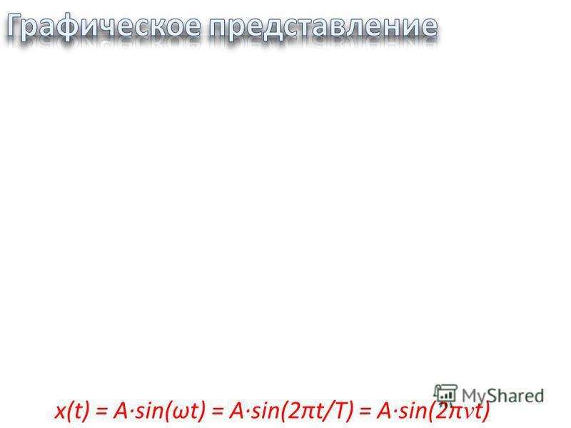 x(t) = Asin(ωt) = Asin(2πt/T) = Asin(2π v t)