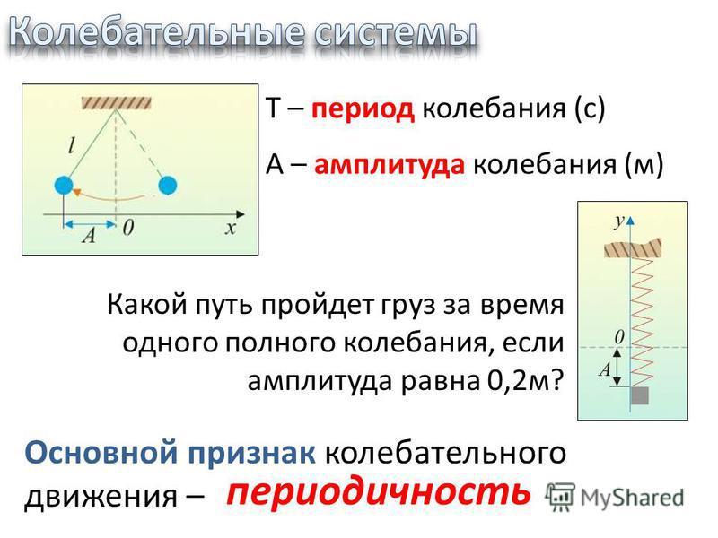 T – период колебания (с) А – амплитуда колебания (м) Какой путь пройдет груз за время одного полного колебания, если амплитуда равна 0,2 м? Основной признак колебательного движения – периодичность
