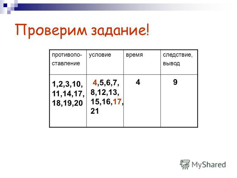 противопоставление условие время следствие, вывод Проверим задание! 1,2,3,10, 11,14,17, 18,19,20 4,5,6,7, 8,12,13, 15,16,17, 21 49