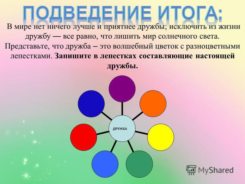 ДРУЖБА В мире нет ничего лучше и приятнее дружбы; исключить из жизни дружбу все равно, что лишить мир солнечного света. Представьте, что дружба – это волшебный цветок с разноцветными лепестками. Запишите в лепестках составляющие настоящей дружбы.