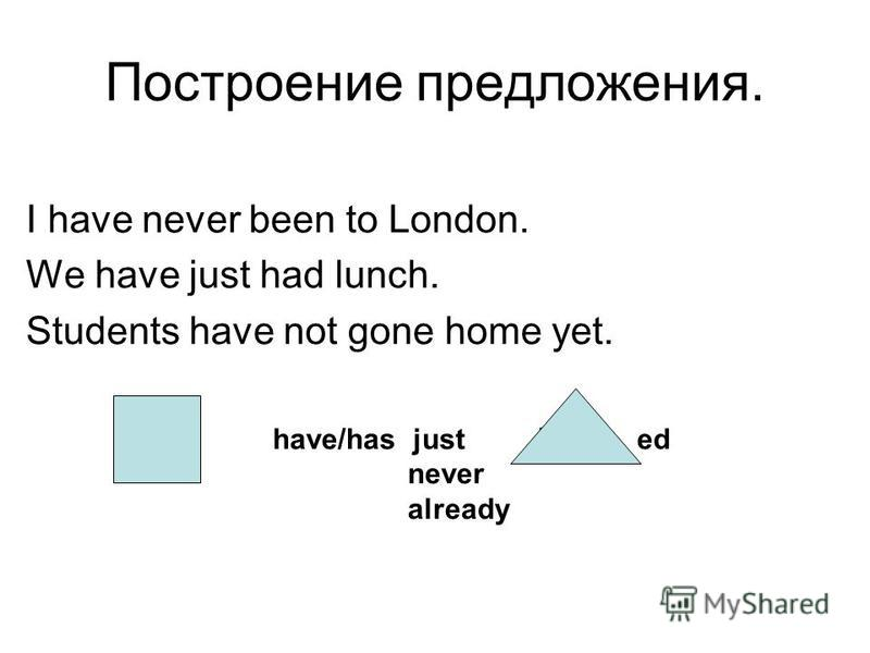 Построение предложения. I have never been to London. We have just had lunch. Students have not gone home yet. III have/has just ed never already