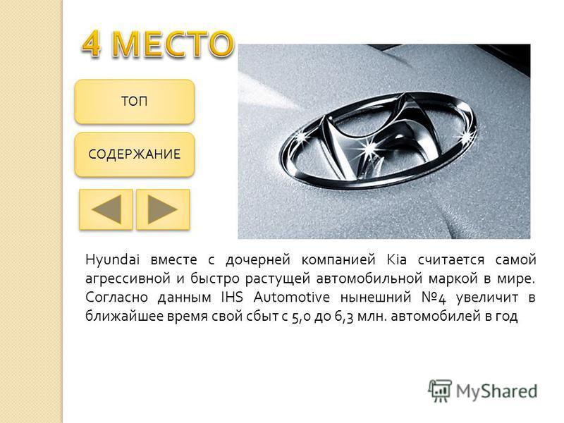 Hyundai вместе с дочерней компанией Kia считается самой агрессивной и быстро растущей автомобильной маркой в мире. Согласно данным IHS Automotive нынешний 4 увеличит в ближайшее время свой сбыт с 5,0 до 6,3 млн. автомобилей в год СОДЕРЖАНИЕ ТОП