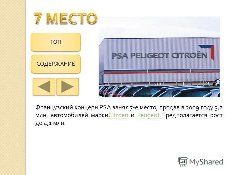 Французский концерн PSA занял 7- е место, продав в 2009 году 3,2 млн. автомобилей марки Citroen и Peugeot. Предполагается рост до 4,1 млн. CitroenPeugeot. СОДЕРЖАНИЕ ТОП