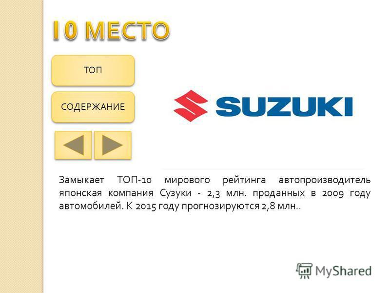 Замыкает ТОП -10 мирового рейтинга автопроизводитель японская компания Сузуки - 2,3 млн. проданных в 2009 году автомобилей. К 2015 году прогнозируются 2,8 млн.. СОДЕРЖАНИЕ ТОП